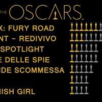 Notte degli Oscar: le statistiche e i vincitori